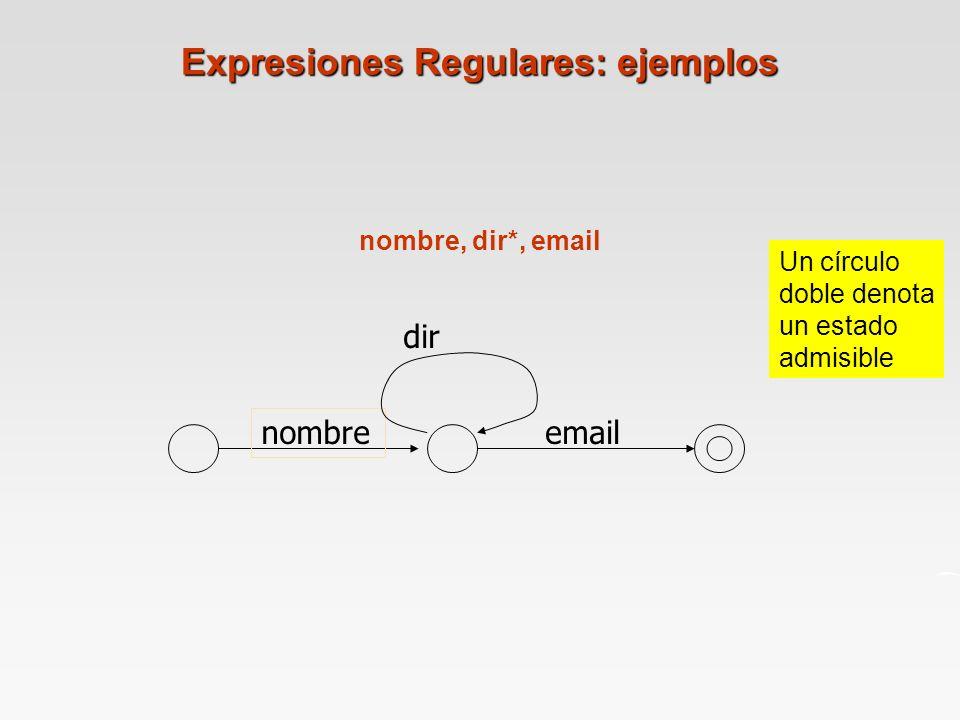 Expresiones Regulares: ejemplos