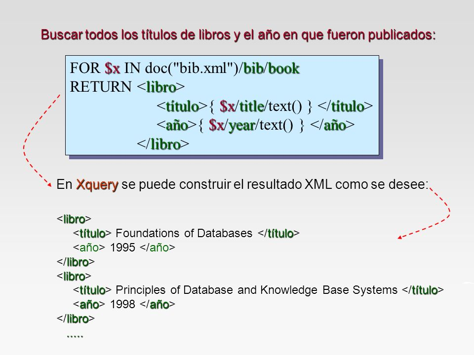 FOR $x IN doc( bib.xml )/bib/book RETURN <libro> <título>{ $x/title/text() } </título> <año>{ $x/year/text() } </año> </libro>