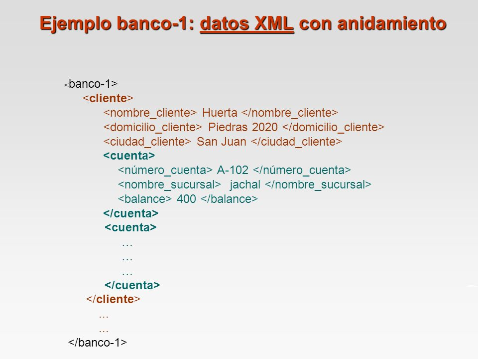 Ejemplo banco-1: datos XML con anidamiento