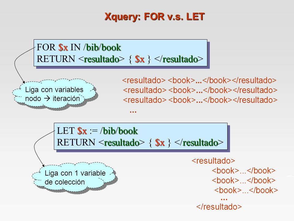 RETURN <resultado> { $x } </resultado>