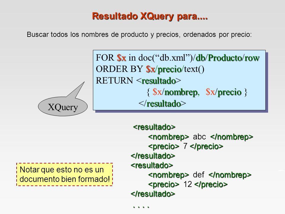 Resultado XQuery para.... Buscar todos los nombres de producto y precios, ordenados por precio: