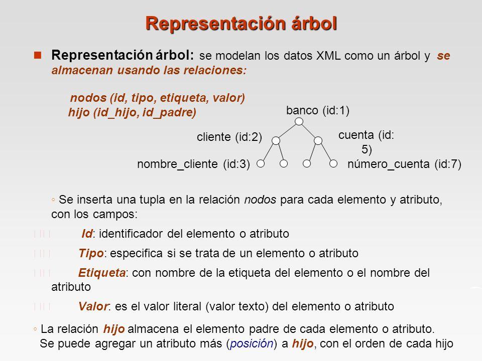 Representación árbol Representación árbol: se modelan los datos XML como un árbol y se almacenan usando las relaciones:
