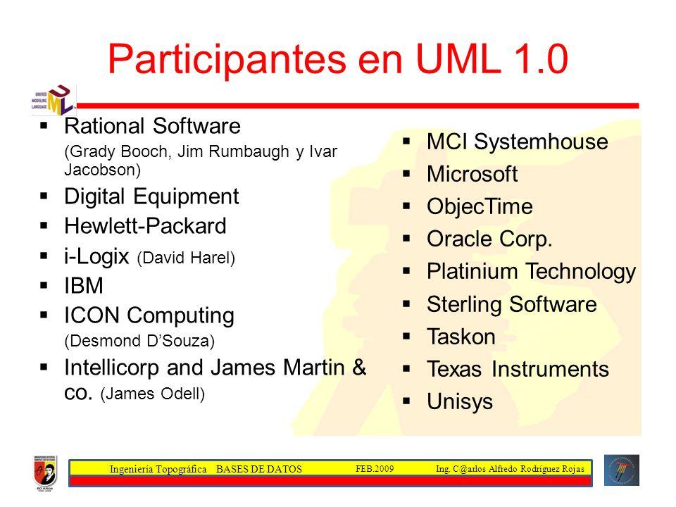Participantes en UML 1.0 Rational Software MCI Systemhouse Microsoft