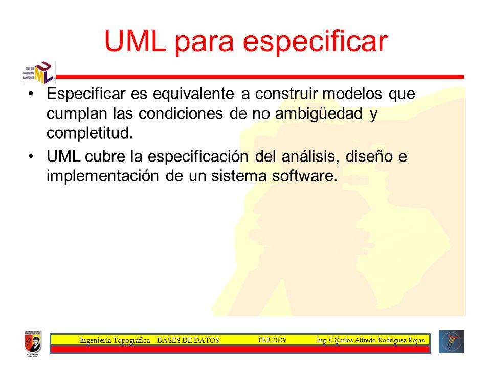 UML para especificarEspecificar es equivalente a construir modelos que cumplan las condiciones de no ambigüedad y completitud.