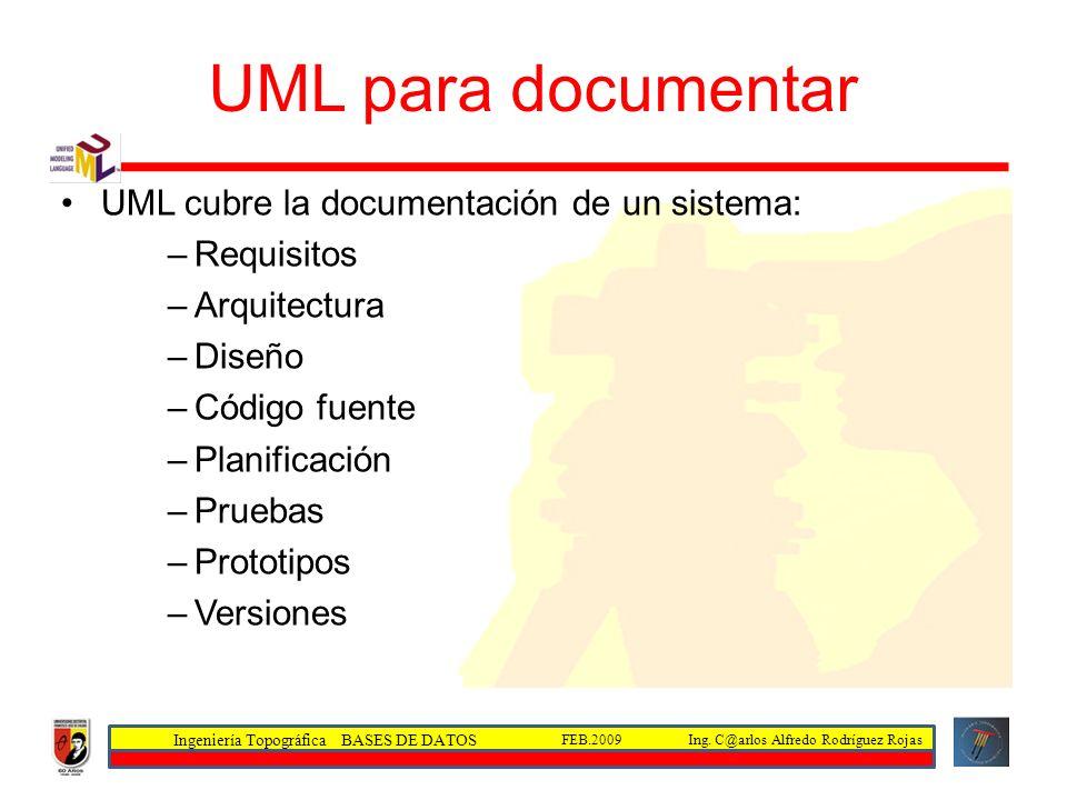 UML para documentar UML cubre la documentación de un sistema: