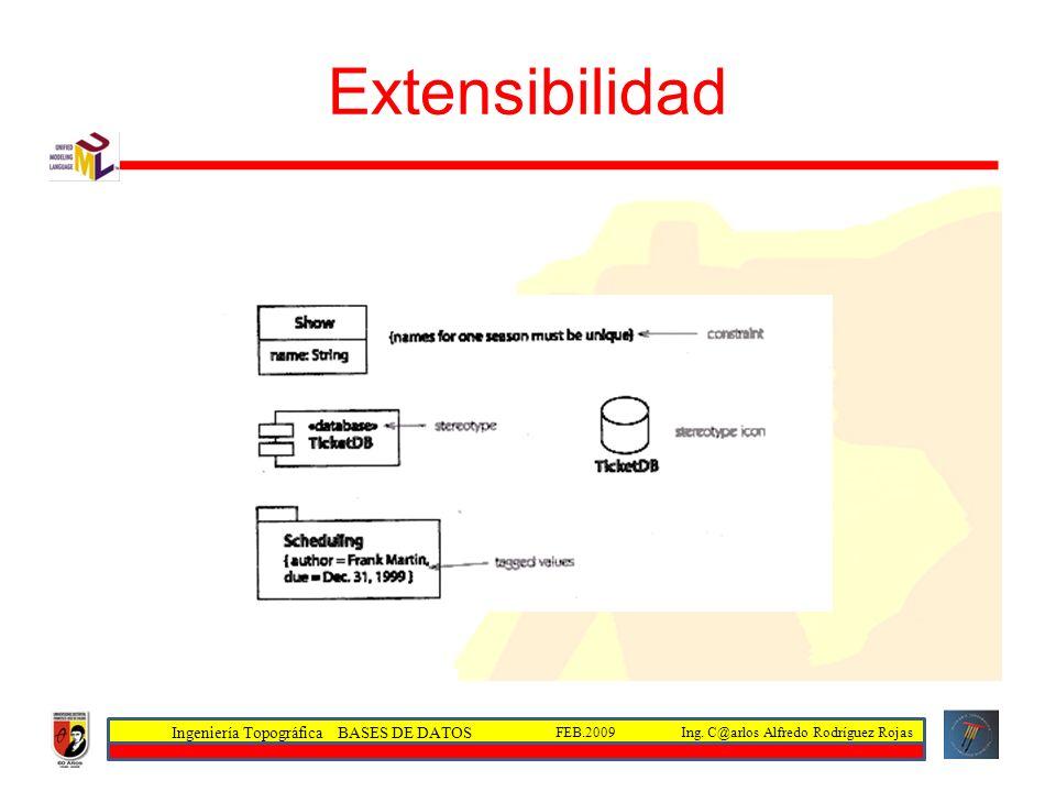 Extensibilidad