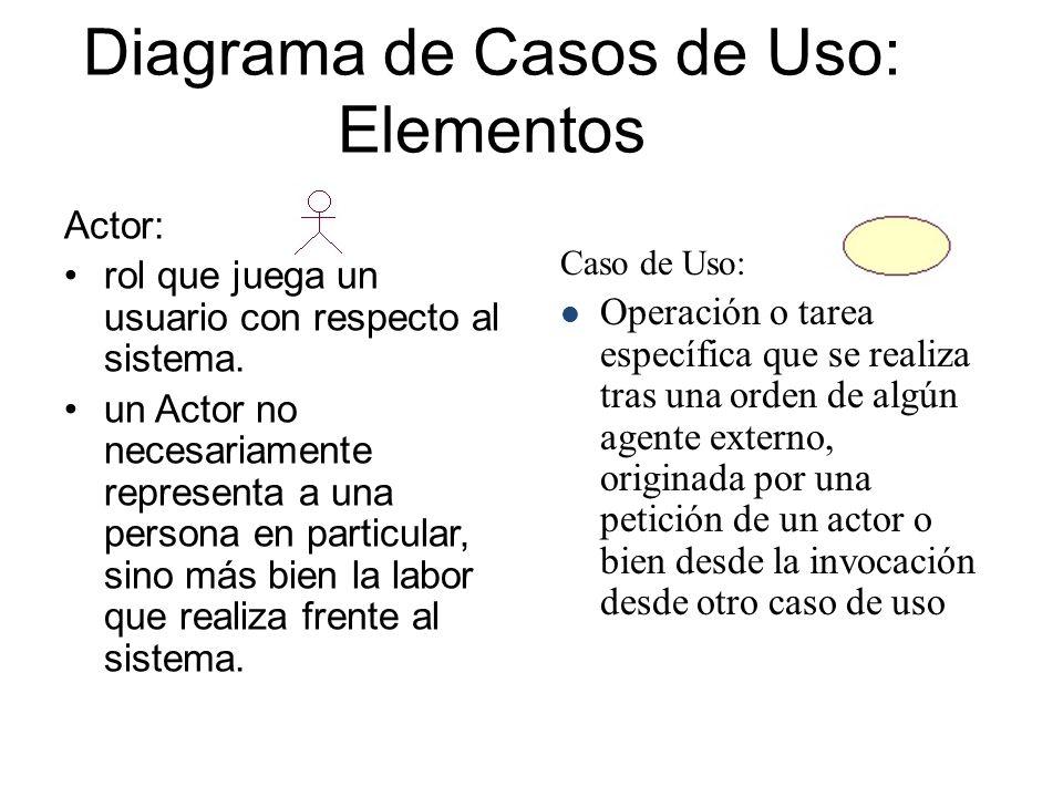 Diagrama de Casos de Uso: Elementos