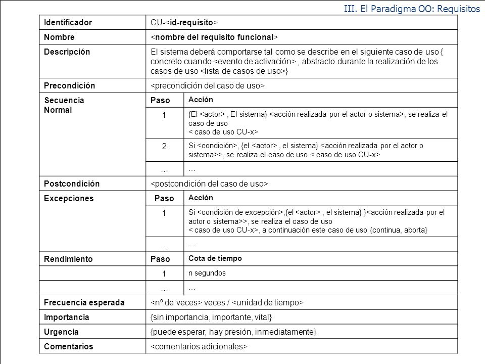 III. El Paradigma OO: Requisitos