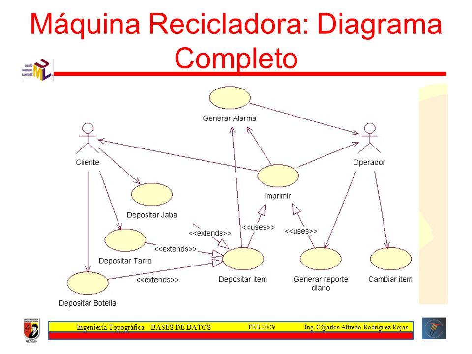 Máquina Recicladora: Diagrama Completo