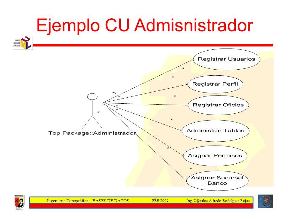 Ejemplo CU Admisnistrador