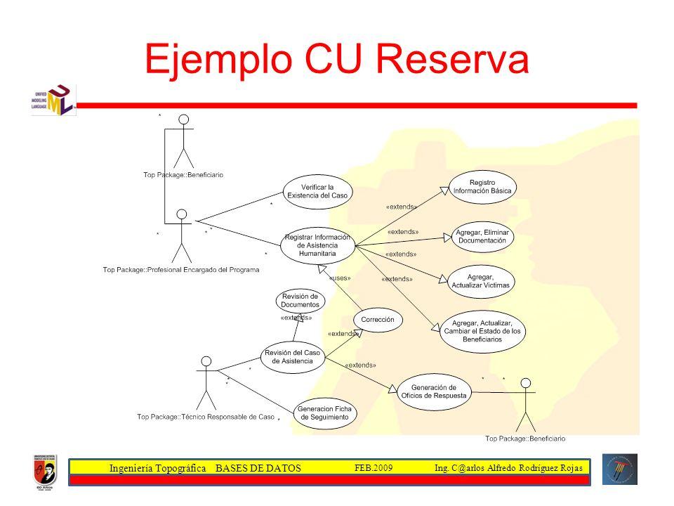 Ejemplo CU Reserva