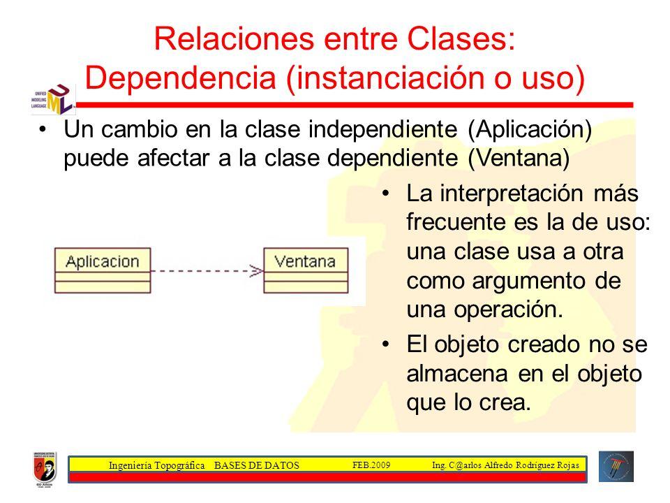 Relaciones entre Clases: Dependencia (instanciación o uso)