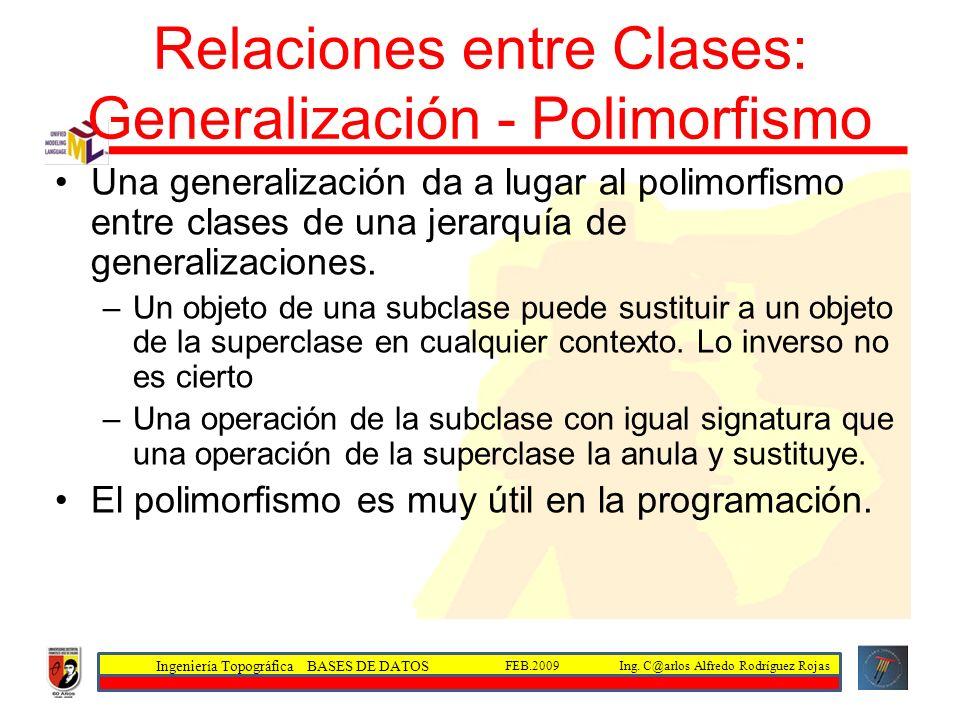 Relaciones entre Clases: Generalización - Polimorfismo