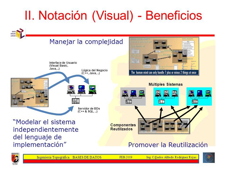 II. Notación (Visual) - Beneficios