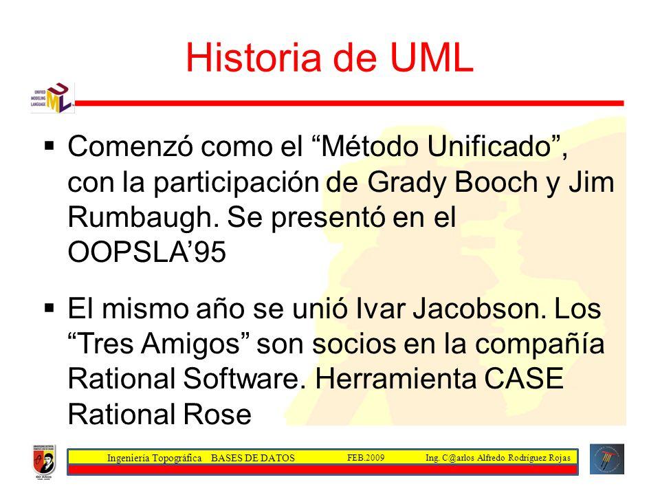 Historia de UML Comenzó como el Método Unificado , con la participación de Grady Booch y Jim Rumbaugh. Se presentó en el OOPSLA'95.
