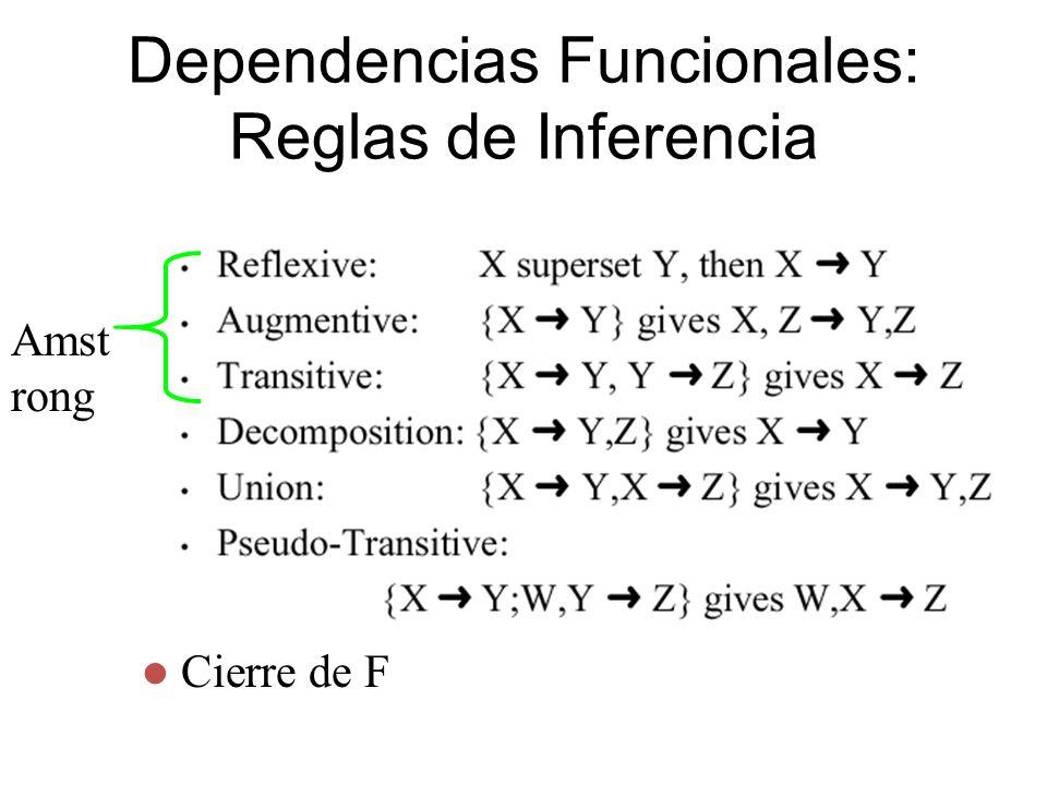 Dependencias Funcionales: Reglas de Inferencia