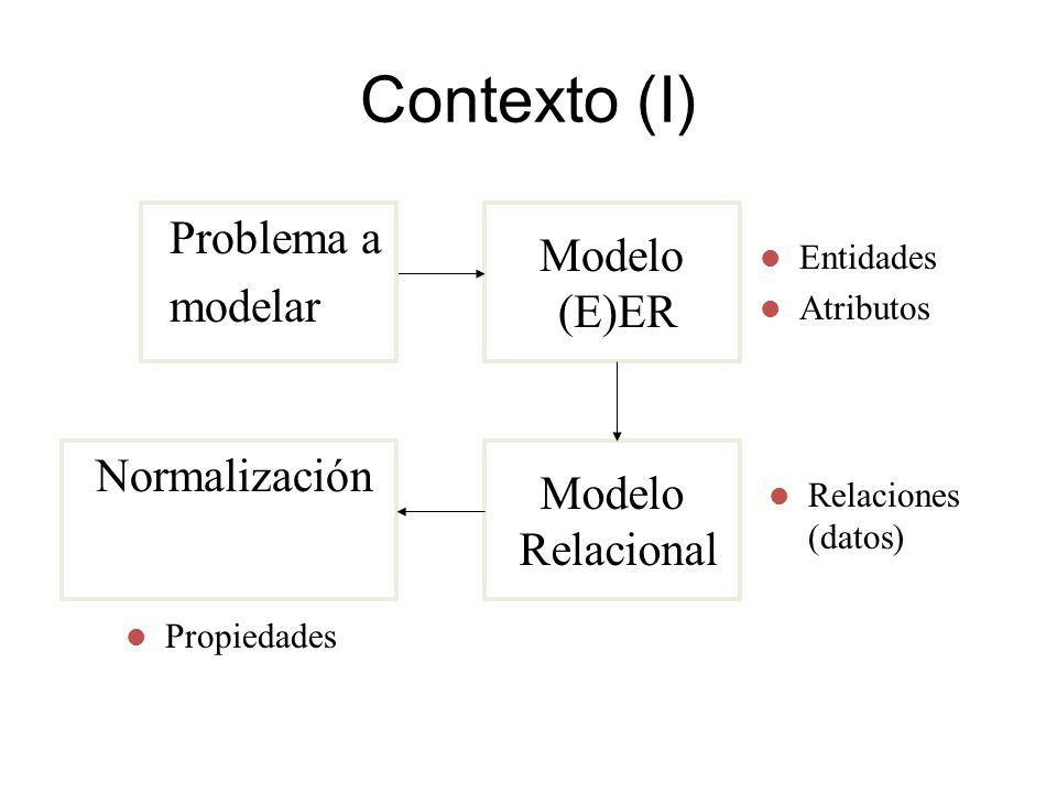 Contexto (I) Problema a Modelo modelar (E)ER Normalización Modelo
