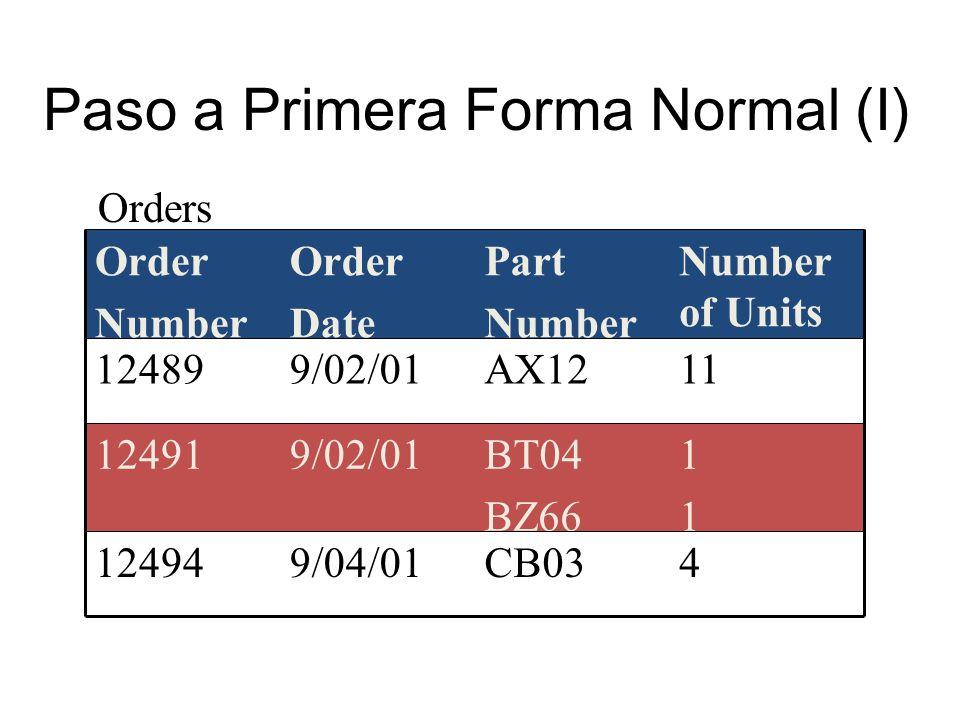 Paso a Primera Forma Normal (I)