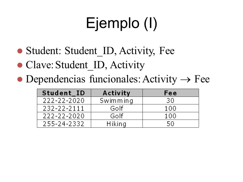 Ejemplo (I) Student: Student_ID, Activity, Fee Clave:
