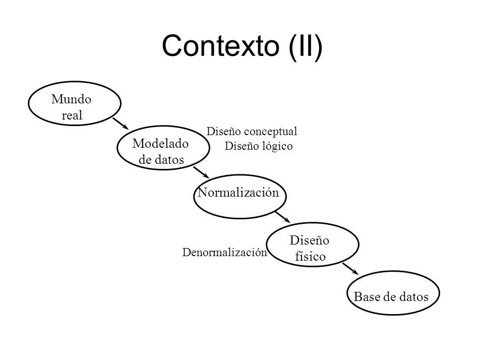 Contexto (II) Mundo real Modelado de datos Normalización Diseño físico