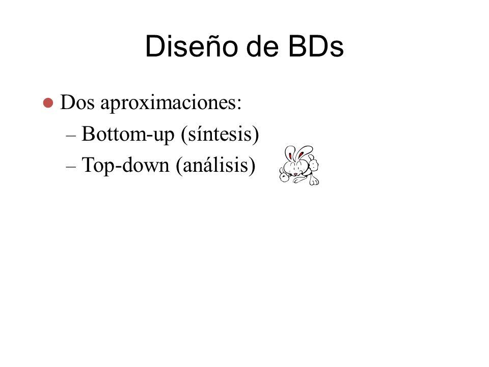 Diseño de BDs Dos aproximaciones: Bottom-up (síntesis)