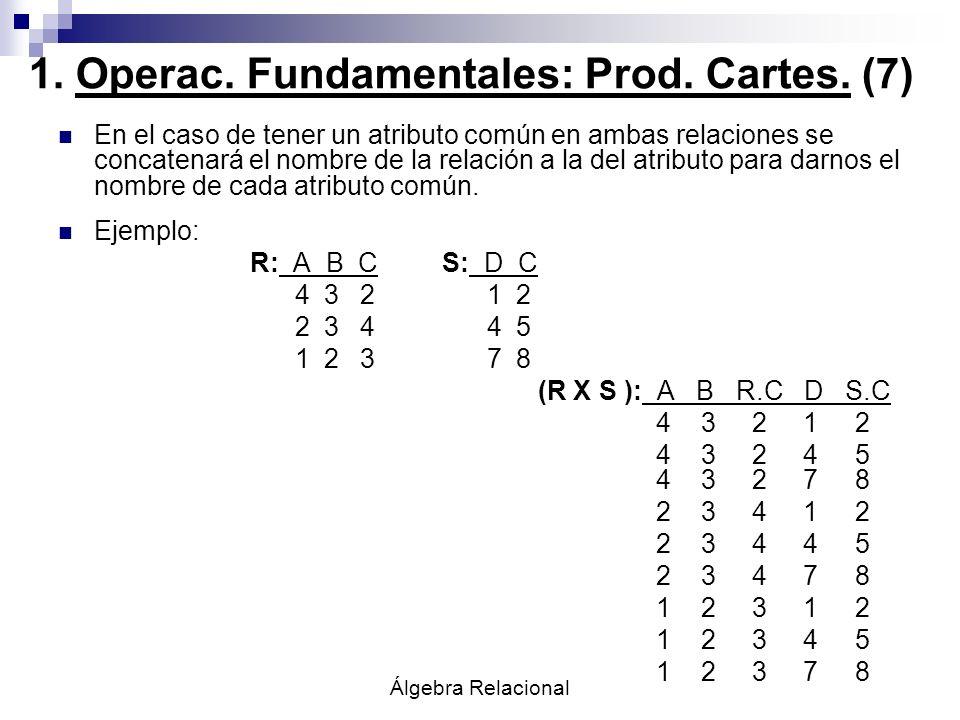 1. Operac. Fundamentales: Prod. Cartes. (7)