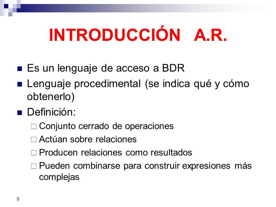 INTRODUCCIÓN A.R. Es un lenguaje de acceso a BDR