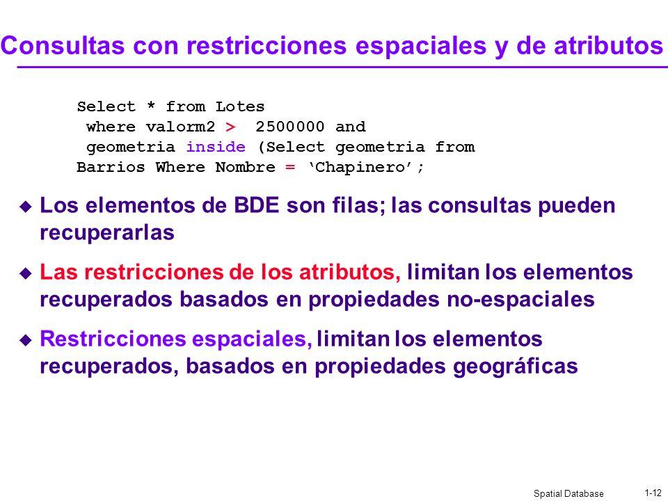 Consultas con restricciones espaciales y de atributos