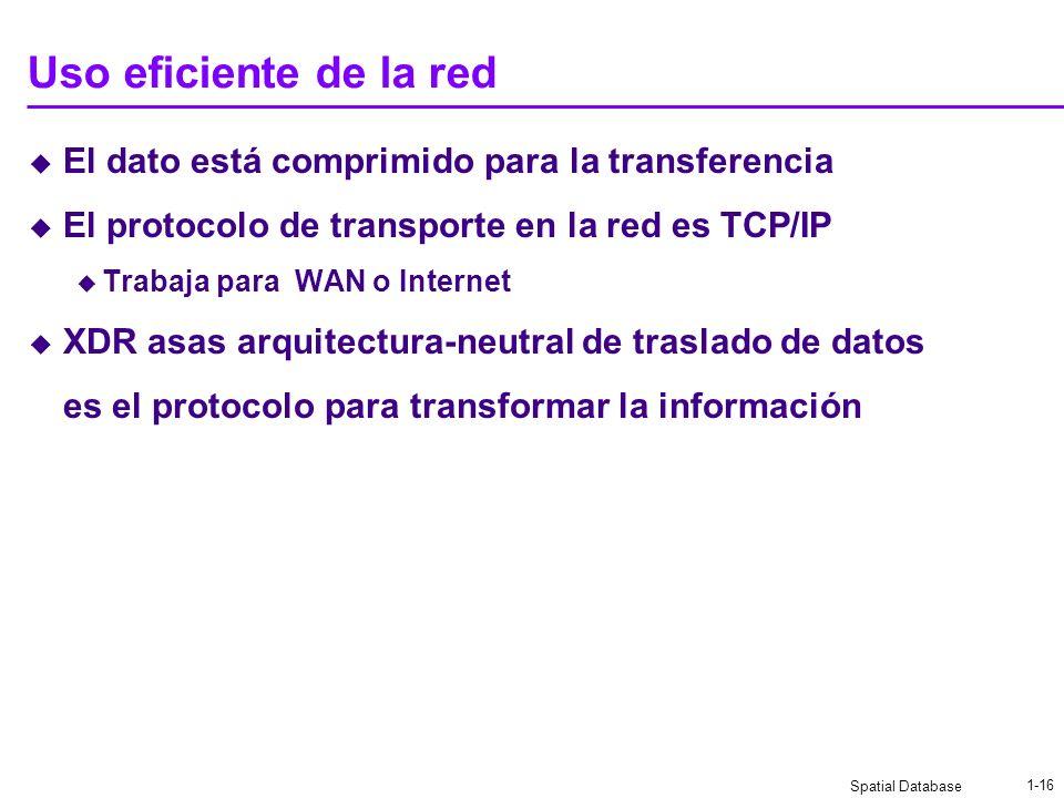 Uso eficiente de la red El dato está comprimido para la transferencia