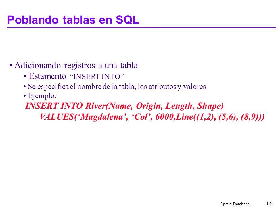 Poblando tablas en SQL Adicionando registros a una tabla