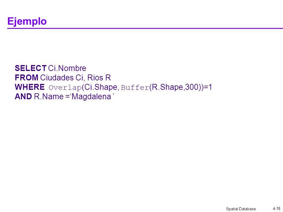 Ejemplo SELECT Ci.Nombre FROM Ciudades Ci, Rios R
