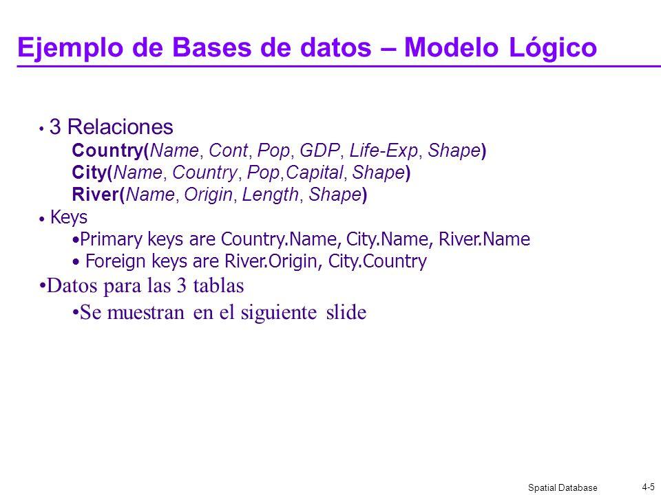 Ejemplo de Bases de datos – Modelo Lógico