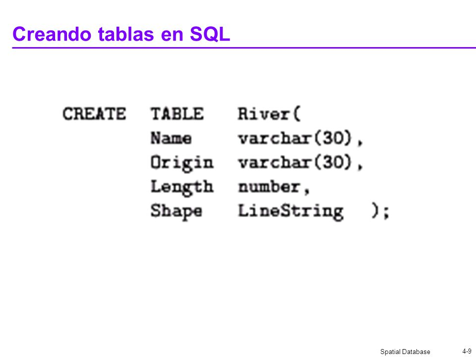 Creando tablas en SQL
