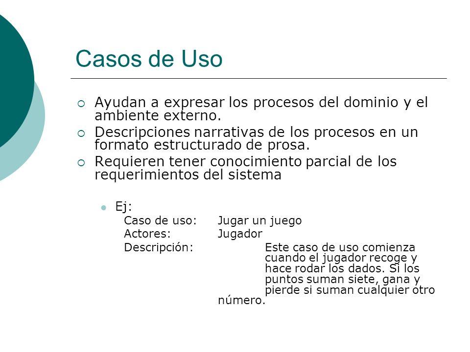 Casos de UsoAyudan a expresar los procesos del dominio y el ambiente externo.
