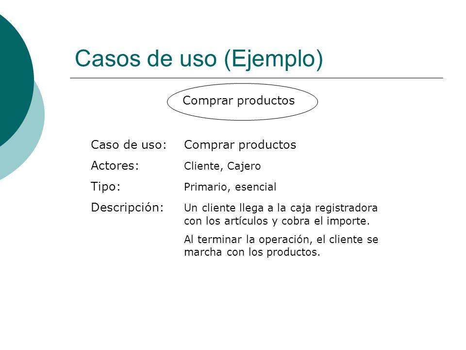 Casos de uso (Ejemplo) Comprar productos