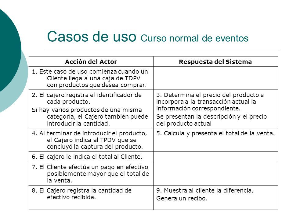 Casos de uso Curso normal de eventos