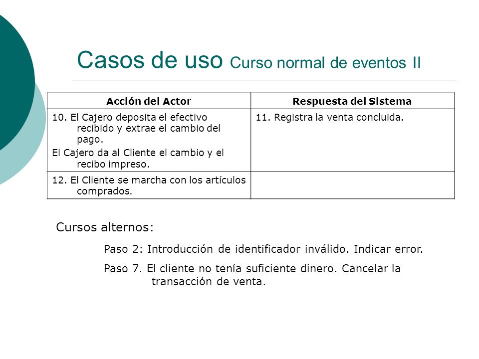 Casos de uso Curso normal de eventos II