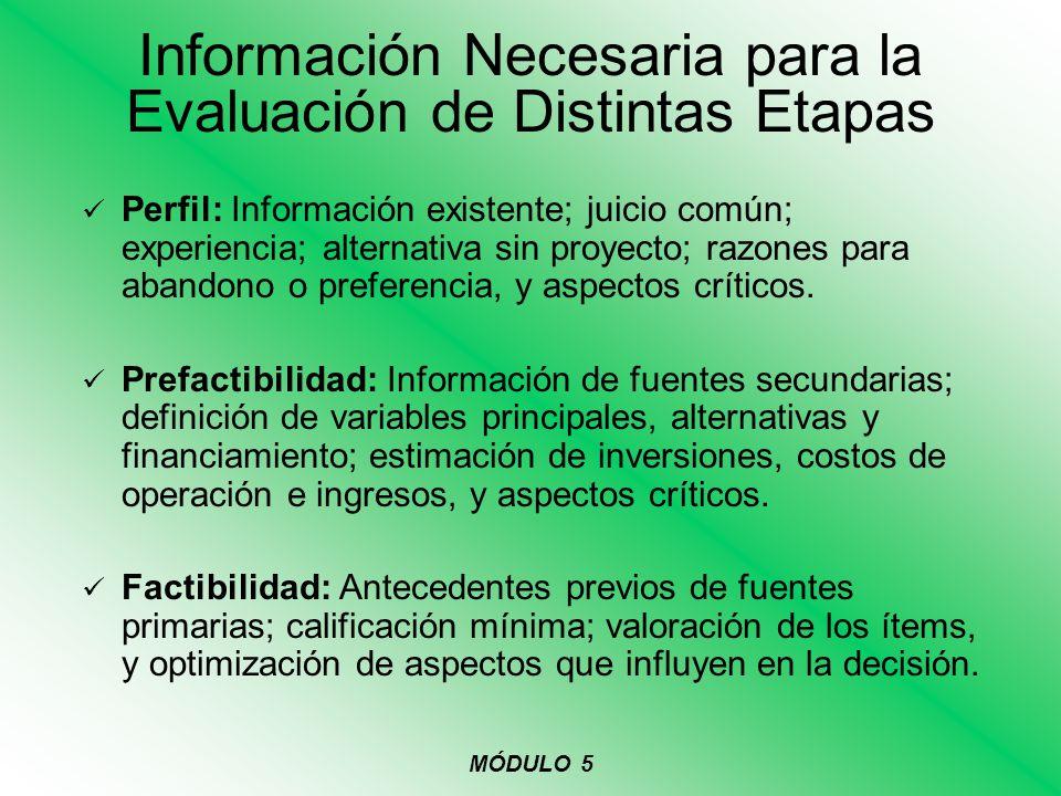 Información Necesaria para la Evaluación de Distintas Etapas