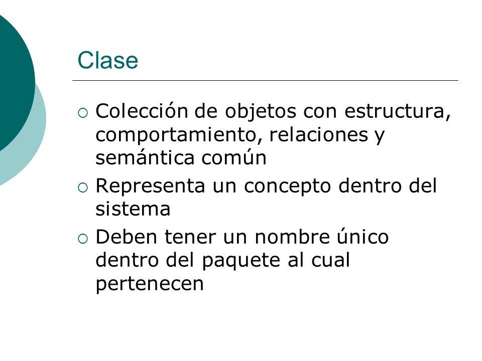 Clase Colección de objetos con estructura, comportamiento, relaciones y semántica común. Representa un concepto dentro del sistema.