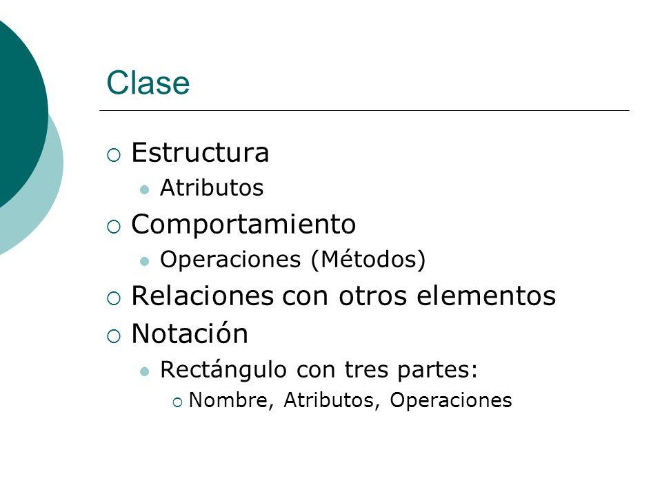 Clase Estructura Comportamiento Relaciones con otros elementos