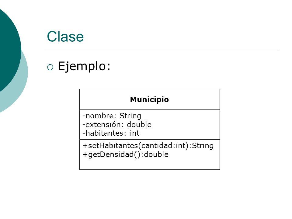 Clase Ejemplo: Municipio nombre: String extensión: double
