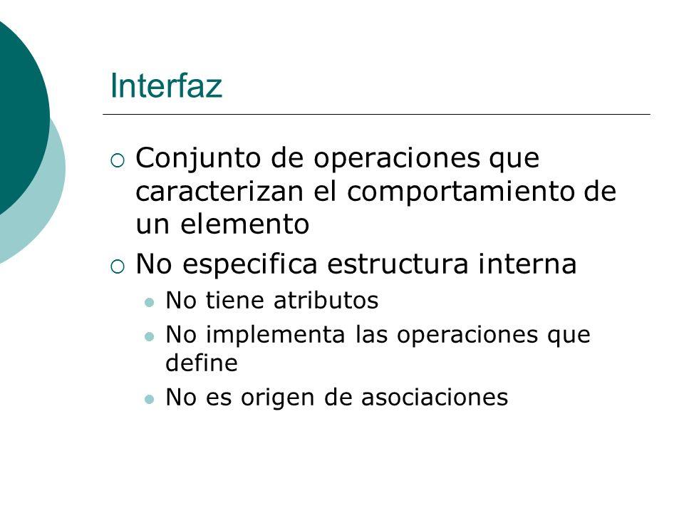 InterfazConjunto de operaciones que caracterizan el comportamiento de un elemento. No especifica estructura interna.