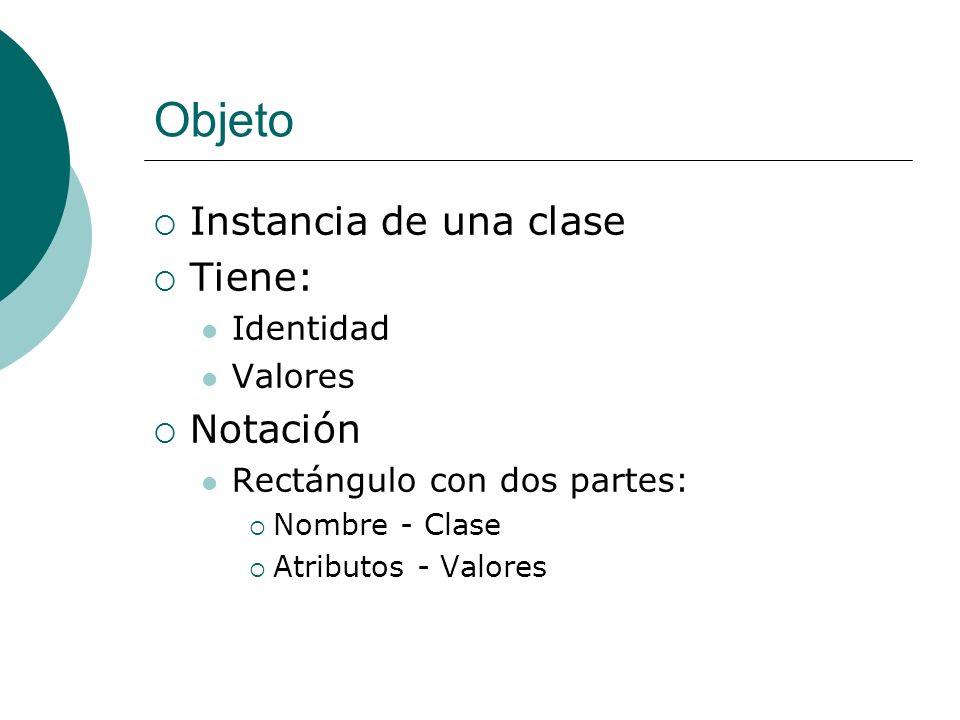 Objeto Instancia de una clase Tiene: Notación Identidad Valores