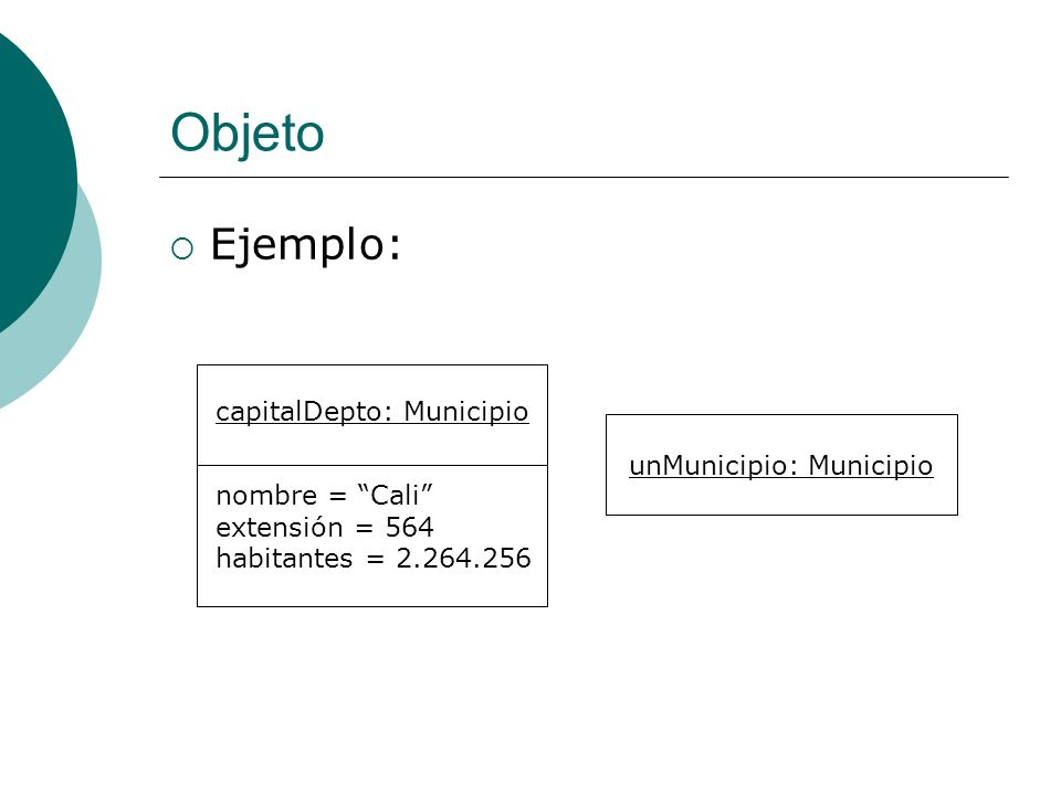 Objeto Ejemplo: capitalDepto: Municipio unMunicipio: Municipio