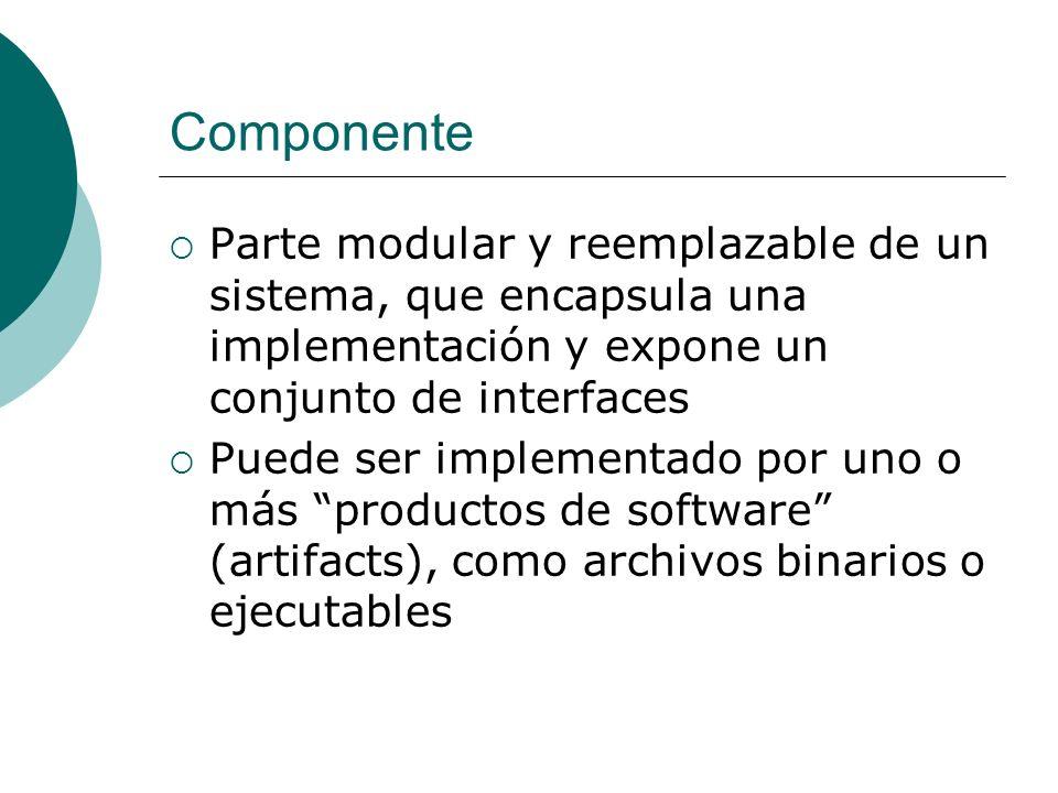 Componente Parte modular y reemplazable de un sistema, que encapsula una implementación y expone un conjunto de interfaces.
