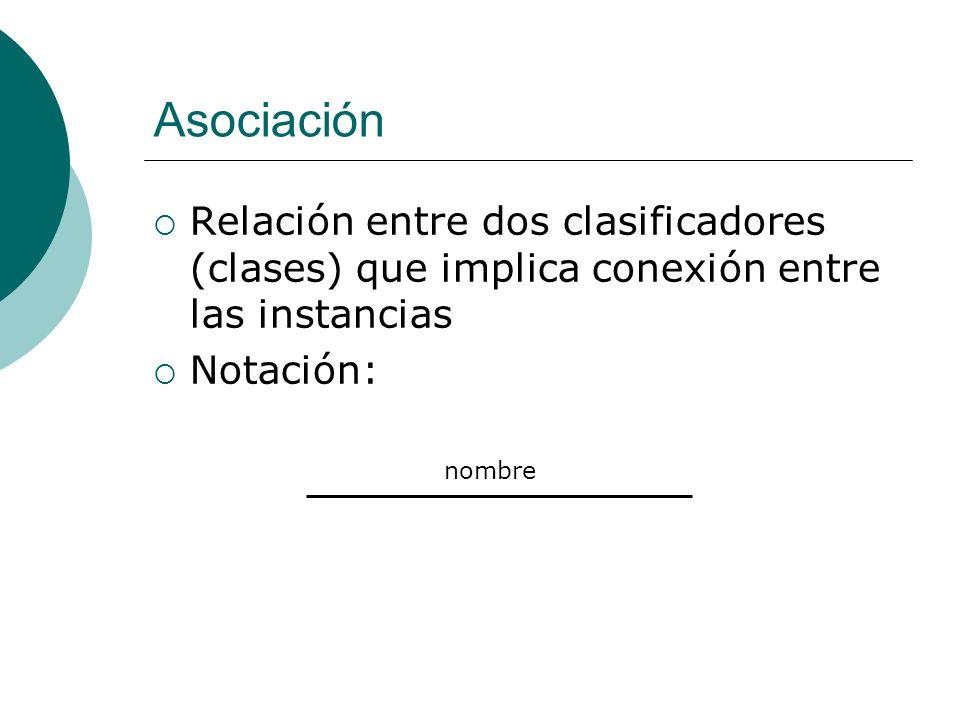 AsociaciónRelación entre dos clasificadores (clases) que implica conexión entre las instancias. Notación: