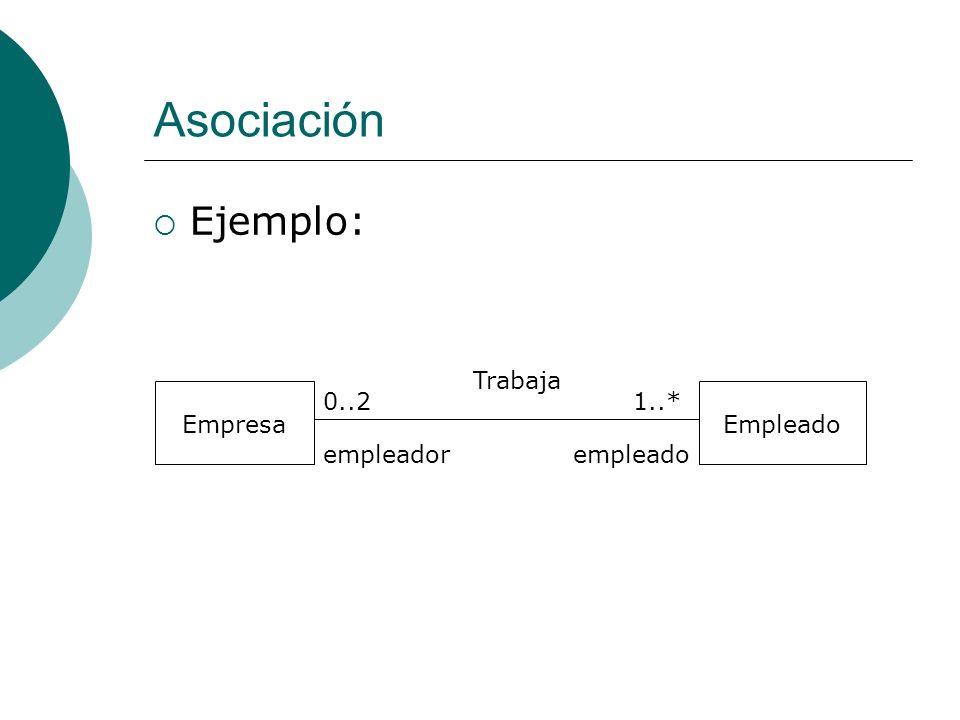 Asociación Ejemplo: Empresa Empleado empleador empleado Trabaja 1..*