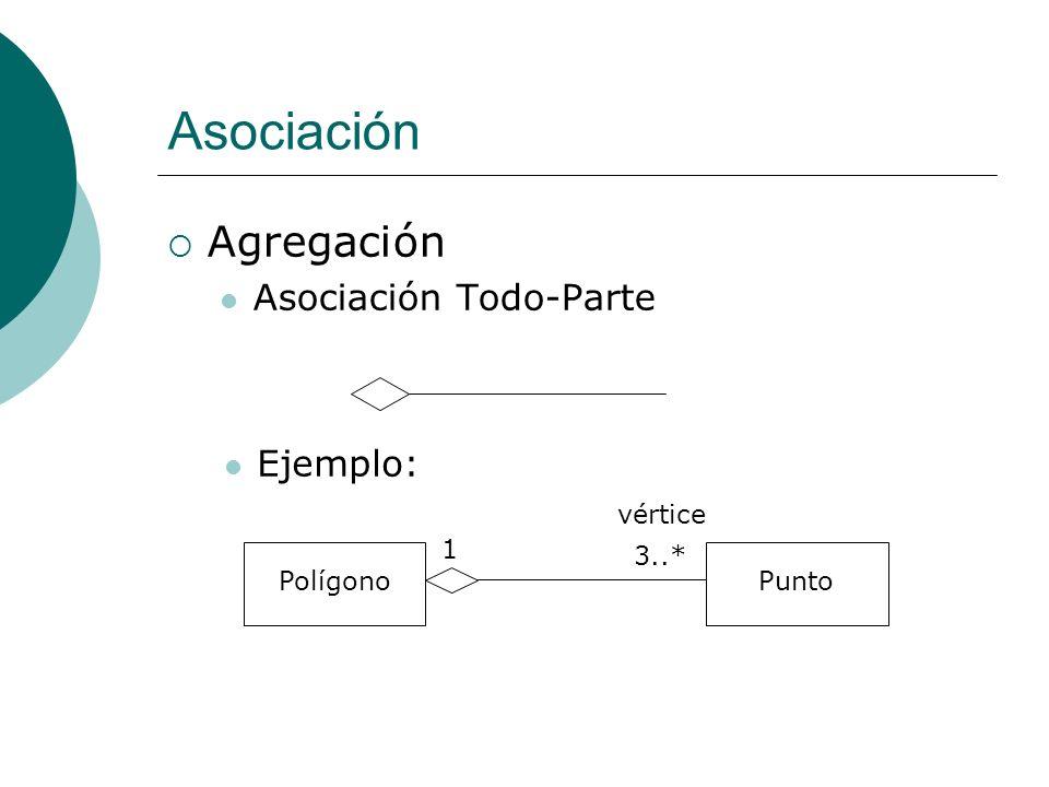 Asociación Agregación Asociación Todo-Parte Ejemplo: Polígono Punto 1