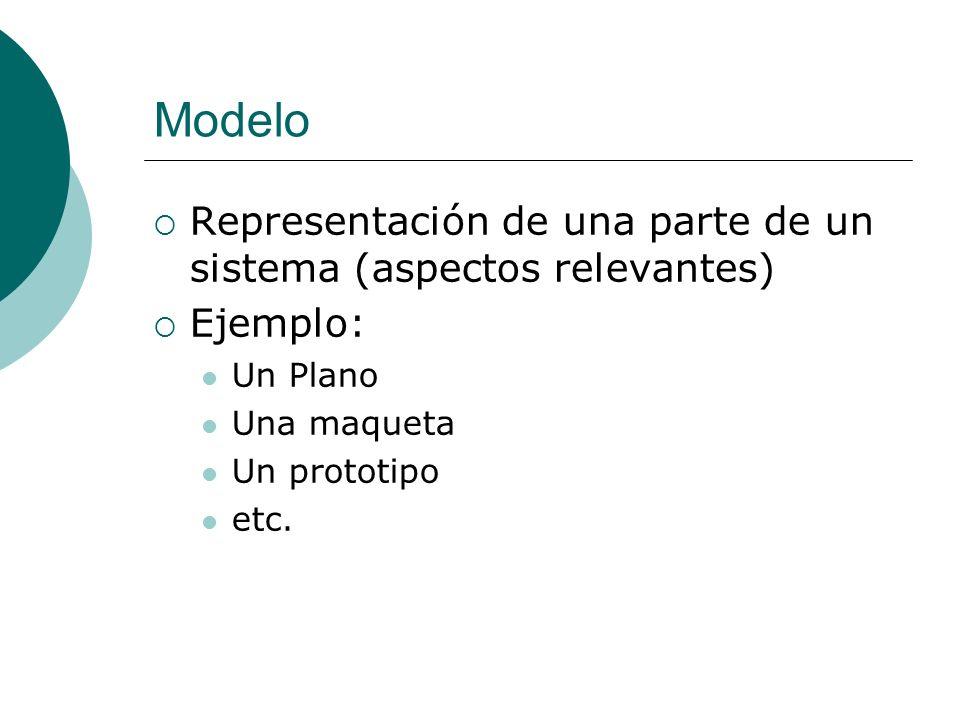 Modelo Representación de una parte de un sistema (aspectos relevantes)