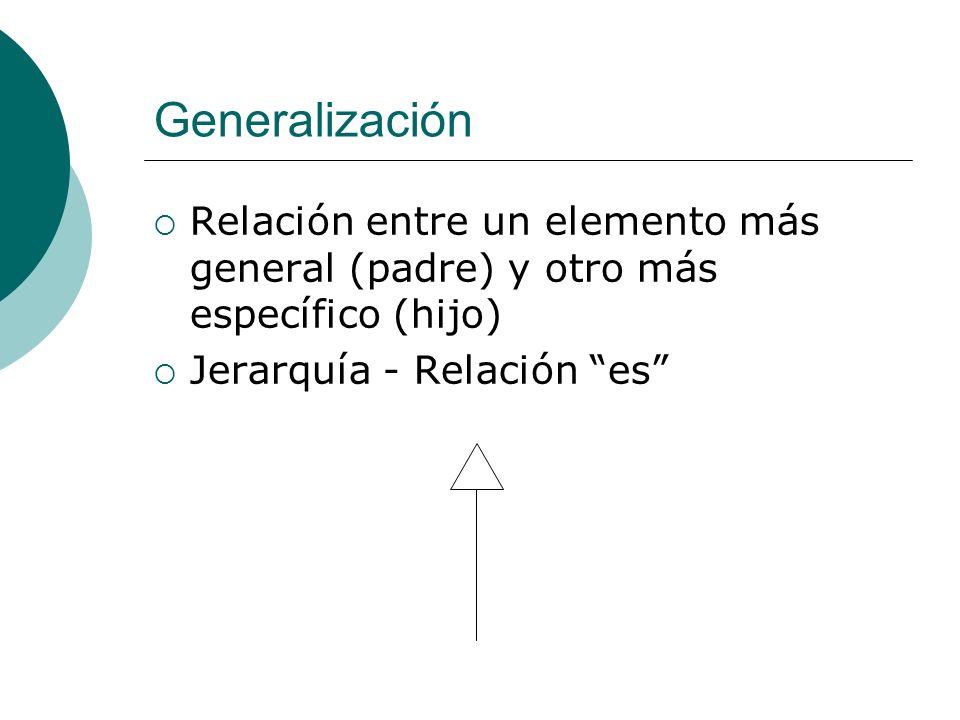 Generalización Relación entre un elemento más general (padre) y otro más específico (hijo) Jerarquía - Relación es